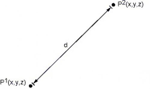 پروژه آماده محاسبه پارامتری فاصله نقطه به نقطه در انسیس ANSYS
